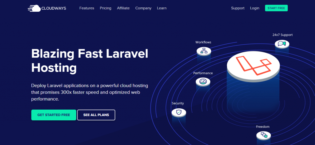 Cloudways Laravel Hosting