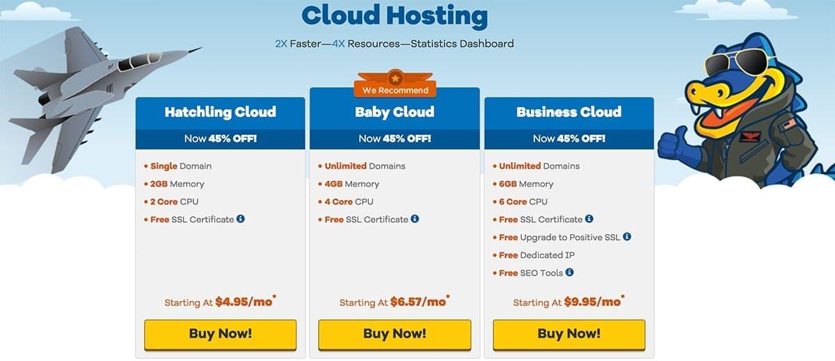 Hostgator Cloud Hosting Pricing Plan